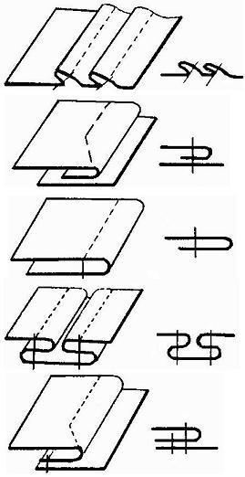 24, Простые отделочные складки